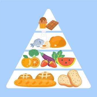 Pirámide alimenticia para la nutrición.