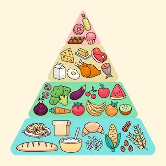 Pirámide alimenticia nutricional