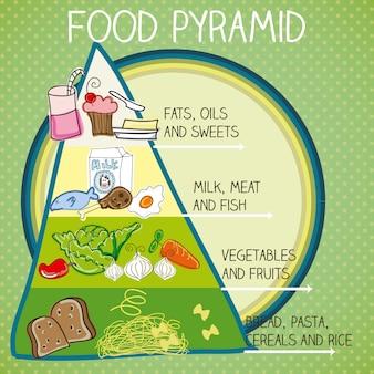 La pirámide de los alimentos ilustración vectorial colorido con texto