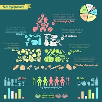 Pirámide de alimentos infografía.