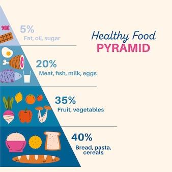 Pirámide de alimentos saludables para la nutrición.