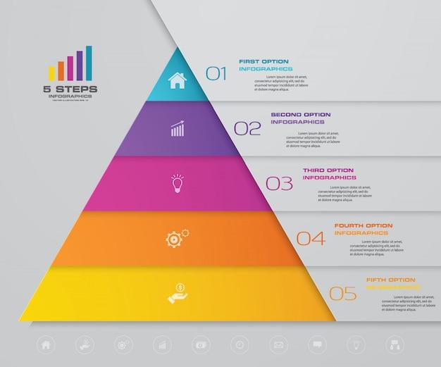 Pirámide de infografía con cinco niveles.