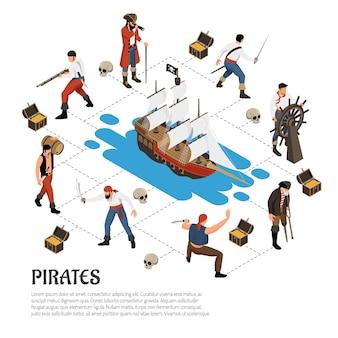 Piratas en diversas actividades alrededor de composición isométrica de velero en blanco