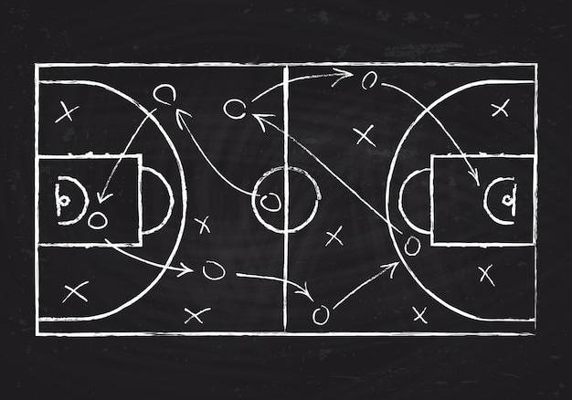 Pizarra con cancha de baloncesto e ilustración de esquema de estrategia de juego