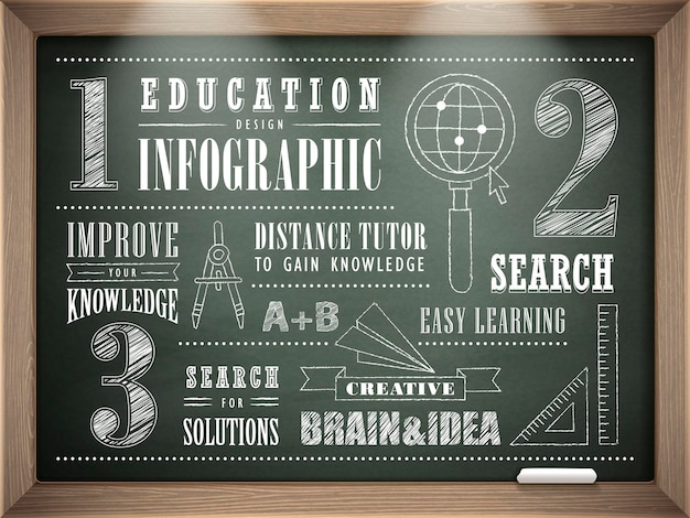 Pizarra enmarcada de madera iluminada con infografías escritas con tiza