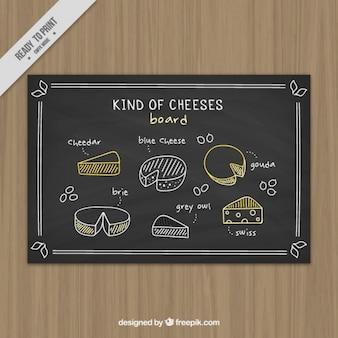 Pizarra con variedad de quesos escrita