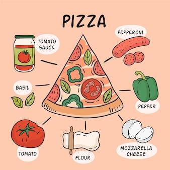 Pizza de recetas dibujadas a mano