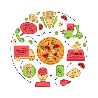 Pizza servicio de entrega rápida.