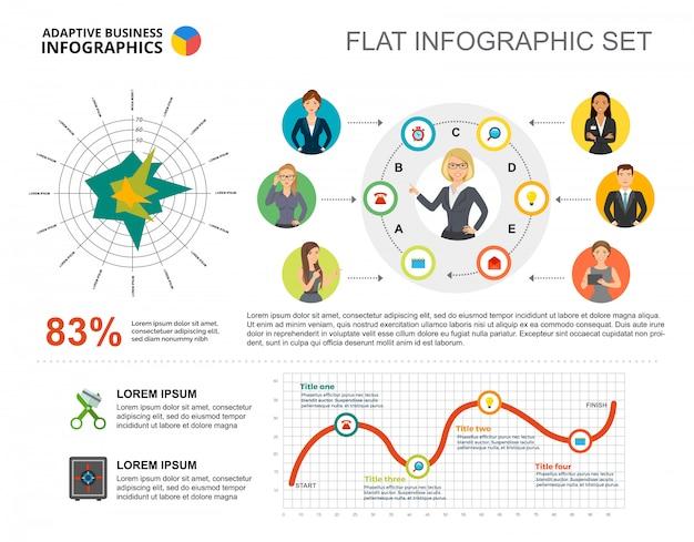 Plan de radar de negocio y plantilla de gráficos de línea para la presentación