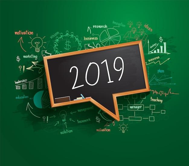 Plan de estrategia de éxito empresarial 2019