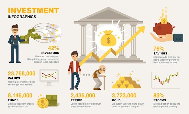 Plan de inversiones infografía