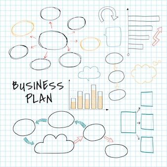 Plan de negocios elaborado esquema