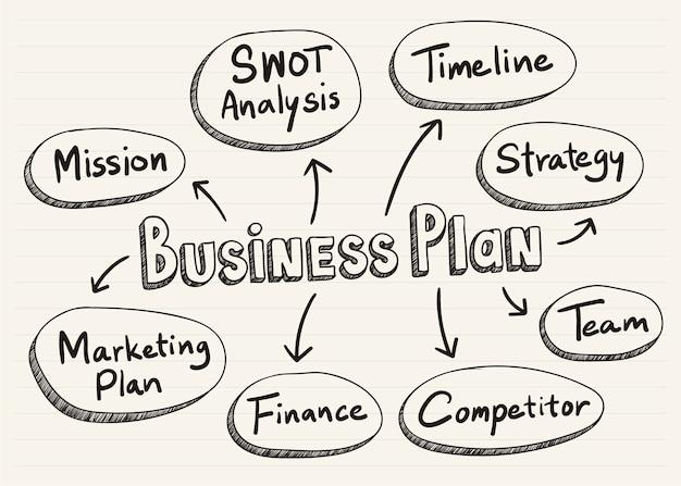 Plan de negocios garabateado en una libreta