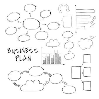 Planeando un nuevo negocio