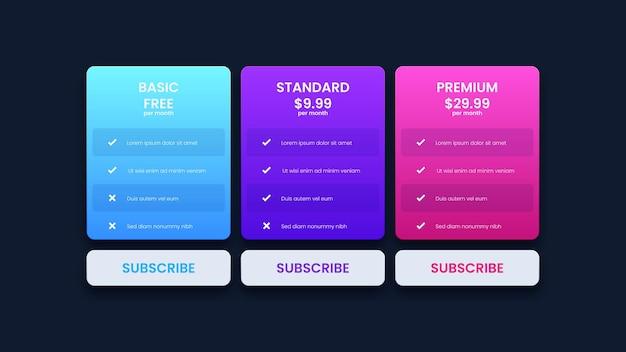 Planes de tablas de precios para el sitio web y la aplicación