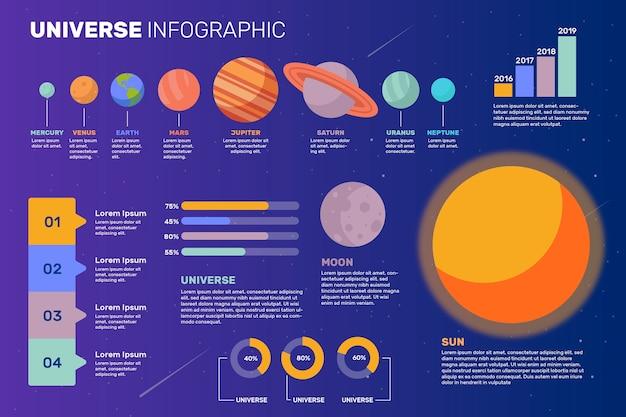 Planetas infográficos de universo colorido