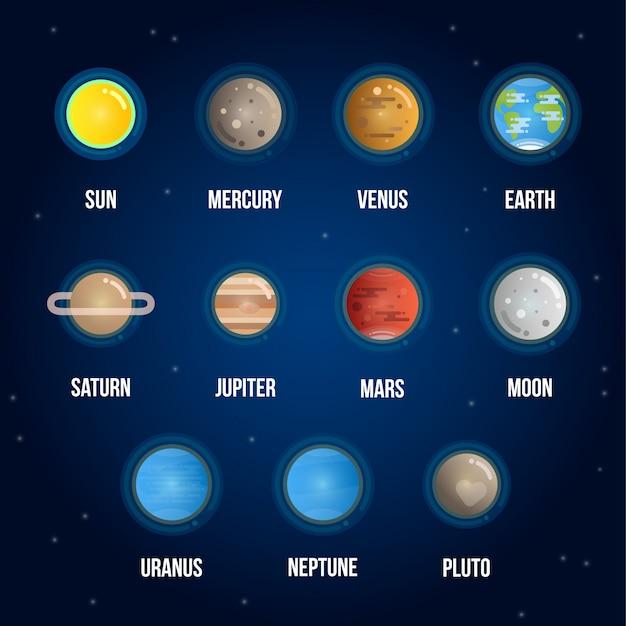 Planetas del sistema solar, coloridos