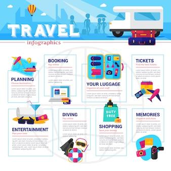 Planificación de viajes organizando y gastando infografías.
