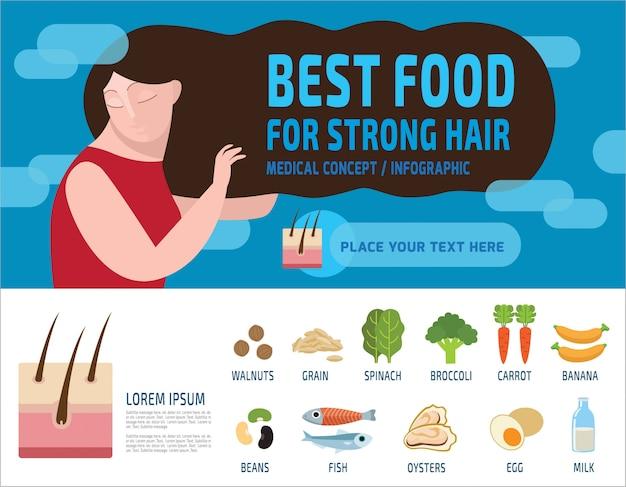 Plantilla de alimento para cabello fuerte
