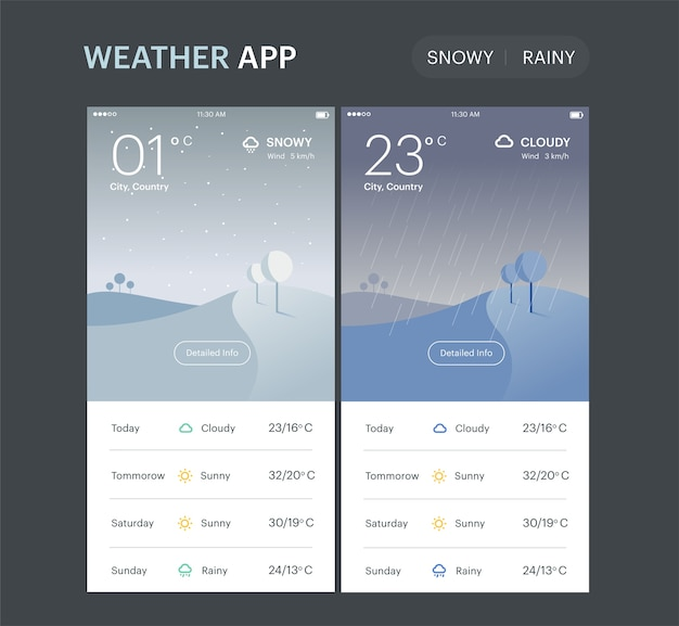 Plantilla de aplicación meteorológica
