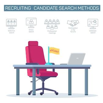 Plantilla de banner plano de métodos de búsqueda de recursos humanos