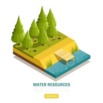 Plantilla de banner de recursos hídricos naturales