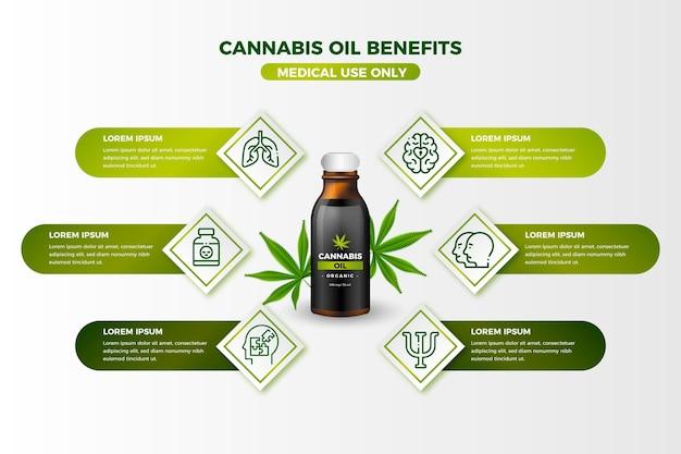 Plantilla de beneficios del aceite de cannabis