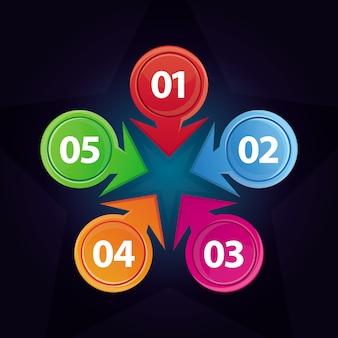 Plantilla con cinco elementos de diseño