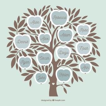 Plantilla de collage con árbol genealógico