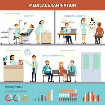 Plantilla colorida de infografía de examen médico
