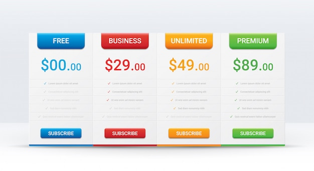Plantilla de comparación de precios para cuatro productos