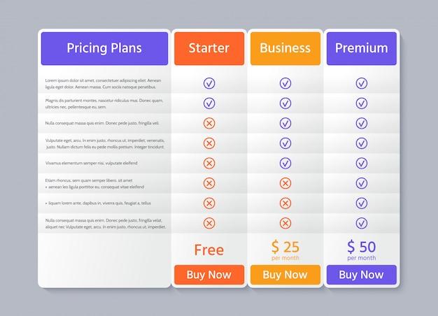 Plantilla de comparación de tabla de precios con 3 columnas. ilustración.