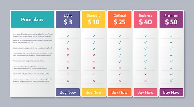 Plantilla de comparación de tabla de precios con 5 columnas. ilustración.