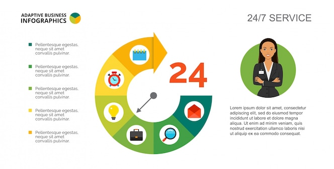 Plantilla de diapositiva de gráfico circular