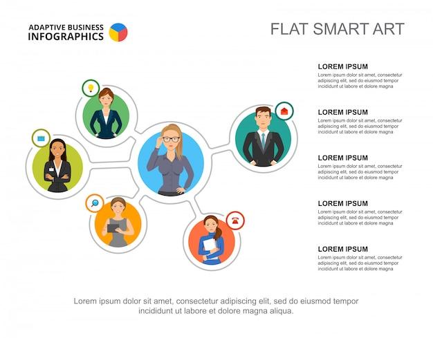 Plantilla de diapositiva de interacción del personal. datos comerciales gráfico, tabla
