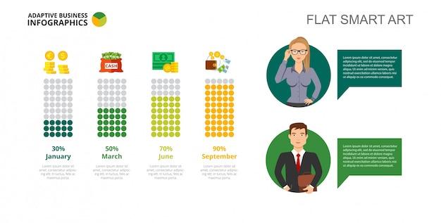 Plantilla de diapositiva del cuadro financiero de cuatro barras