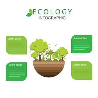 Plantilla de ecología infografía.
