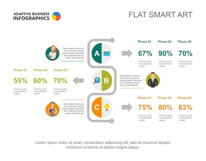 Plantilla de gráfico de porcentaje de análisis empresarial para la presentación. datos comerciales