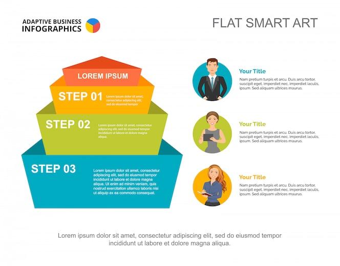 Plantilla de gráfico de proceso de comercialización de tres pasos para la presentación.