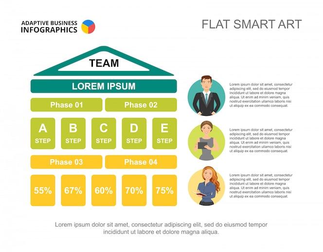 Plantilla de gráfico de proceso de estrategia de trabajo en equipo para la presentación.