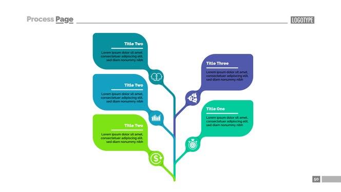 Plantilla de gráfico de proceso de metáfora de árbol de cinco hojas para la presentación.