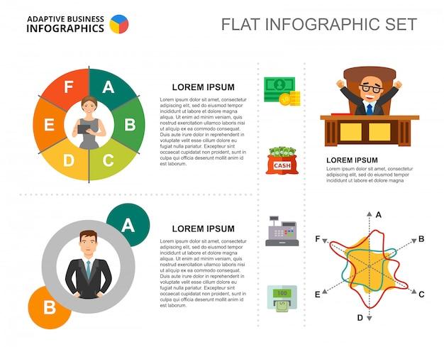 Plantilla de gráfico de radar financiero para presentación