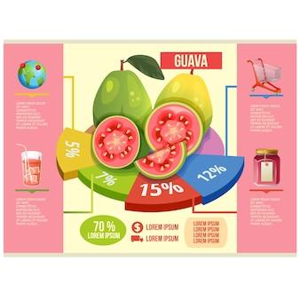 Plantilla de infografía de guayaba