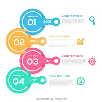 Plantilla de linea de tiempo infográfica