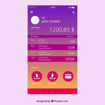 Plantilla de panel de control de administrador de app