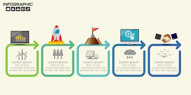 Plantilla de diagrama de cinco pasos