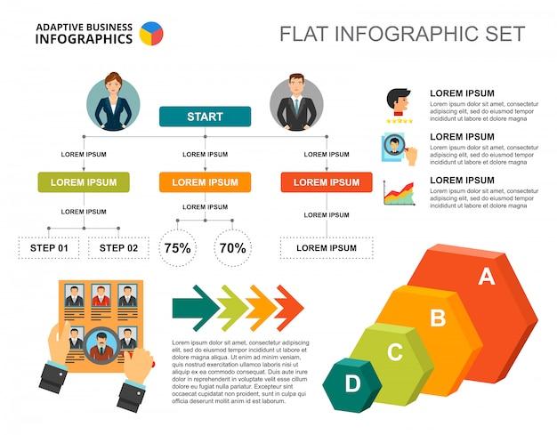 Plantilla de diagrama de flujo de reclutamiento para la presentación