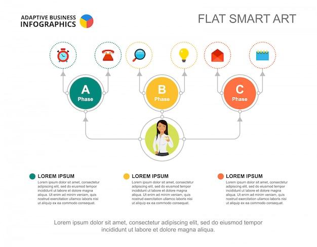 Plantilla de diagrama de flujo de tres ideas para la presentación