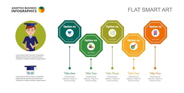 Plantilla de diapositiva de cinco opciones educativas