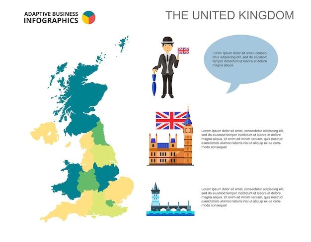 Plantilla de diapositiva del concepto de reino unido